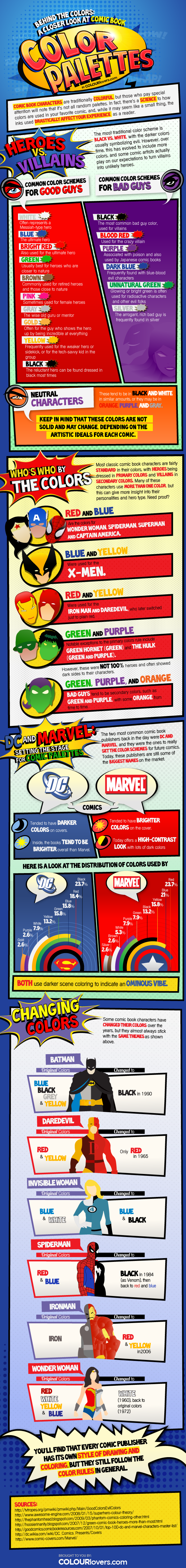 A Closer Look at Comic Book Colour Palettess